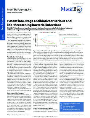 Potent late-stage antibiotic for serious and life-threatening bacterial infections